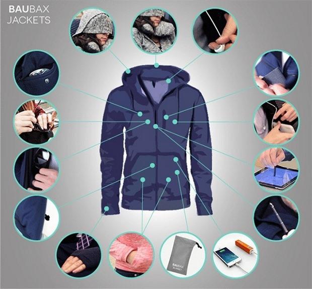 Qué ofrece la chaqueta Baubax 2.0